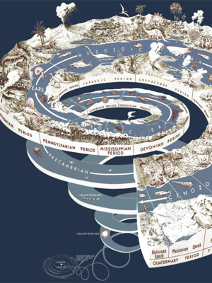 geologic time depicted as a spiral